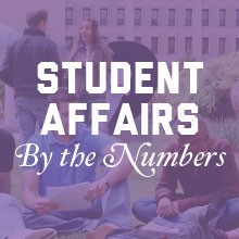 Student Affairs By the Numbers